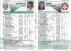Программка к матчу Карпаты (Львов) - Заря (Луганск)